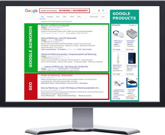 SEO oder SEA Display